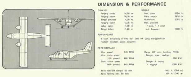 LAPAN-XT-400-4