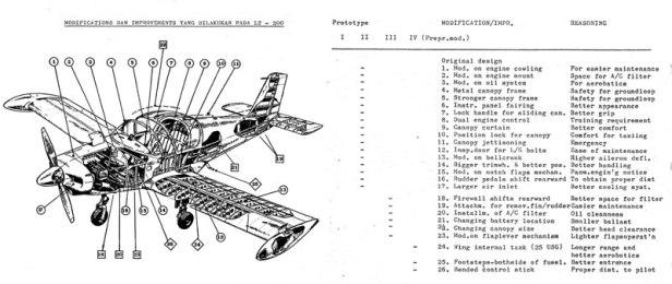 LT-200-3