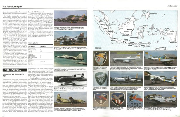 World-Air-Power-Indonesia