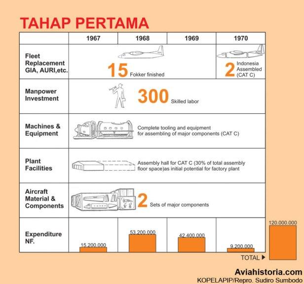KOPELAPIP-A-Roadmap-8