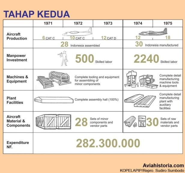 KOPELAPIP-A-Roadmap-9