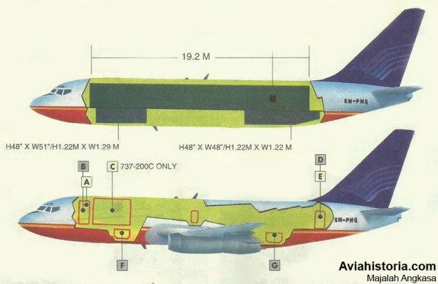 Pengabdian-Singkat Boeing-737-200C-Garuda-Cargo-4